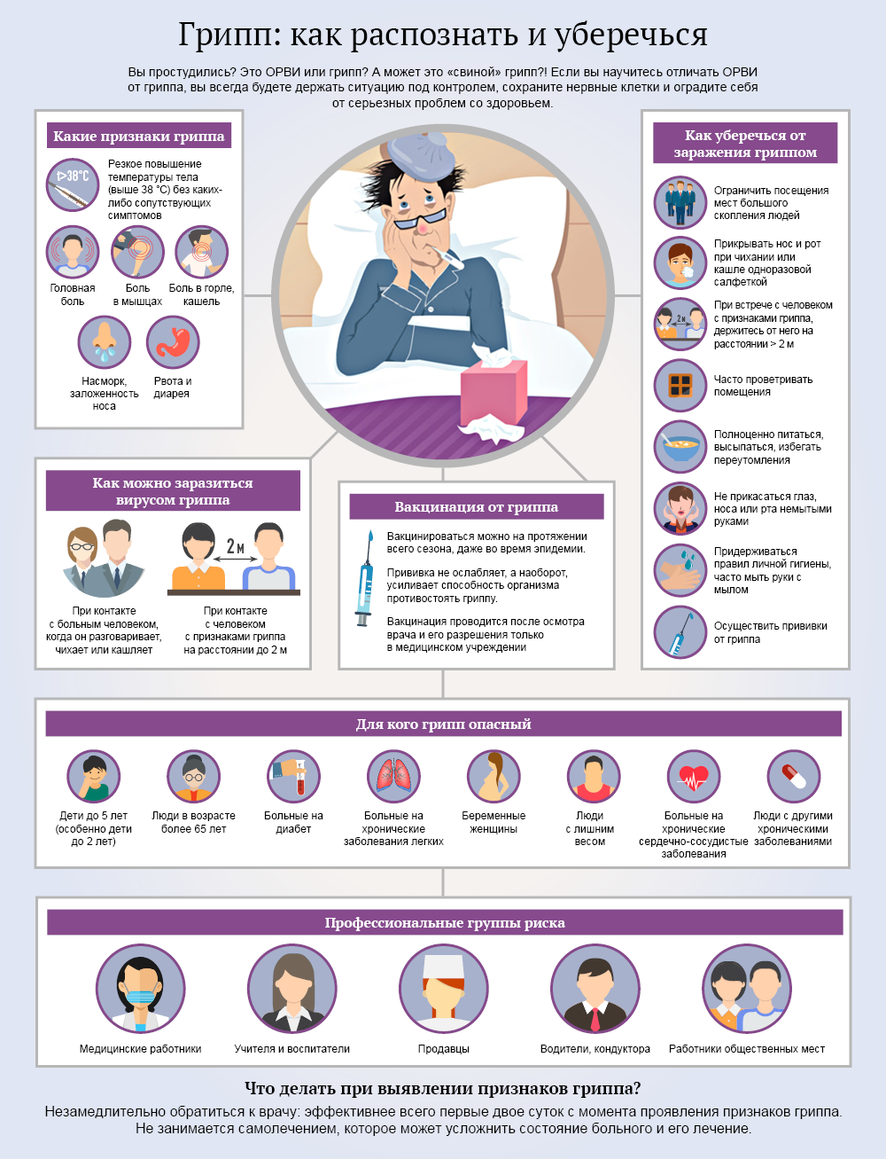 Как не заболеть гриппом при домашних условиях 429